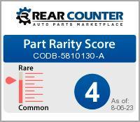 Rarity of CODB5810130A